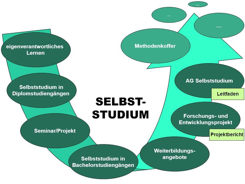 eigenverantwortliches Lernen Selbststudium in Diplomstudiengängen Seminar/Projekt Selbststudium in Bachelorstudiengängen Weiterbildungs- angebote Fors