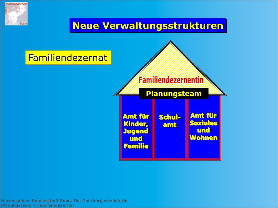 Herausgeber: Bundesstadt Bonn, Die Oberbürgermeisterin Planungsteam / Familiendezernat Neue Verwaltungsstrukturen FamiliendezernatFamiliendezernat Amt