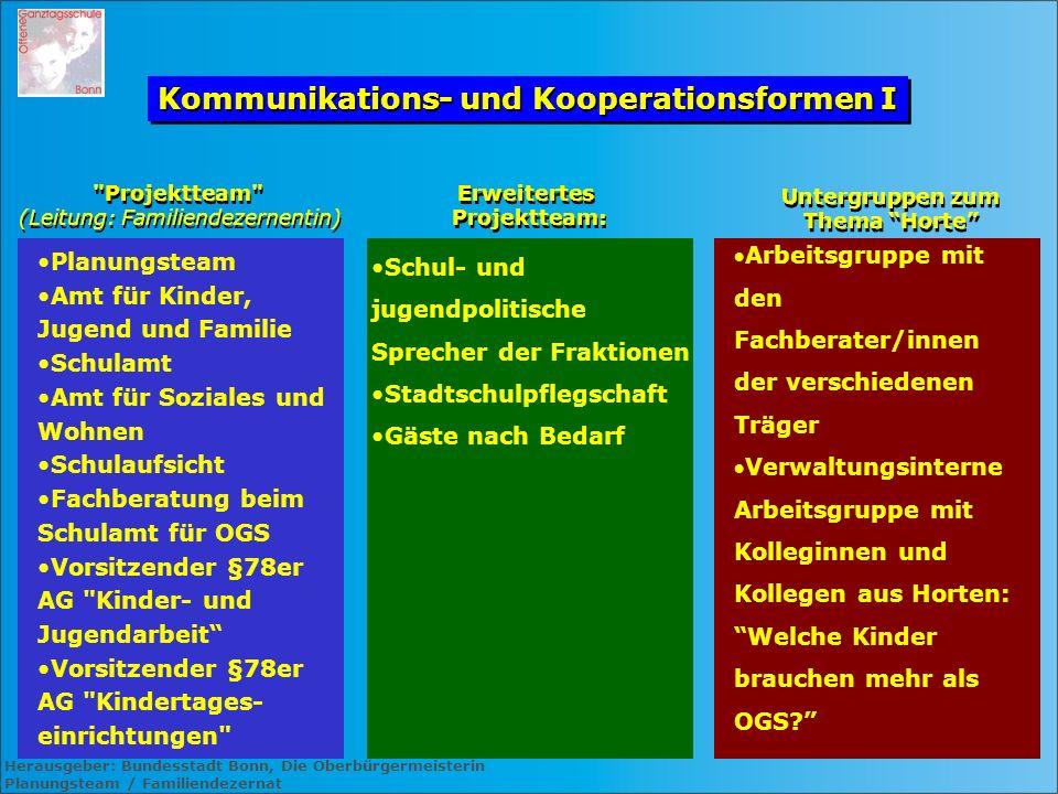 Herausgeber: Bundesstadt Bonn, Die Oberbürgermeisterin Planungsteam / Familiendezernat Kommunikations- und Kooperationsformen I Planungsteam Amt für K
