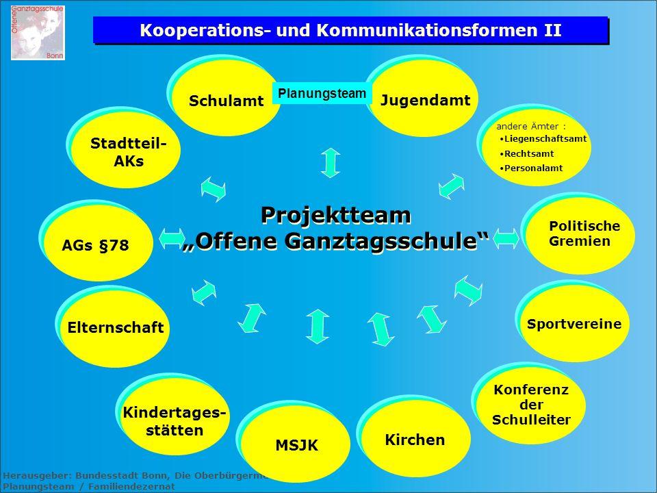 Herausgeber: Bundesstadt Bonn, Die Oberbürgermeisterin Planungsteam / Familiendezernat Kooperations- und Kommunikationsformen II Projektteam Offene Ga
