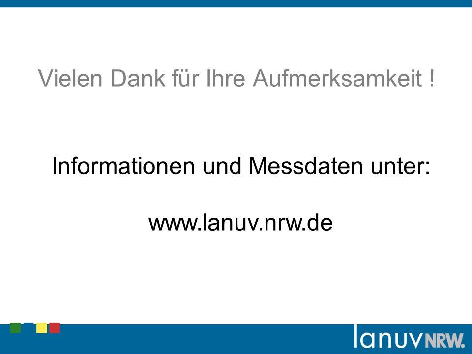 Vielen Dank für Ihre Aufmerksamkeit ! Informationen und Messdaten unter: www.lanuv.nrw.de