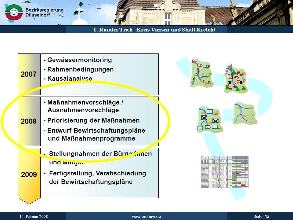 www.brd.nrw.de 13Seite 14. Februar 2008 1. Runder Tisch Kreis Viersen und Stadt Krefeld 2007 - Gewässermonitoring - Rahmenbedingungen - Kausalanalyse