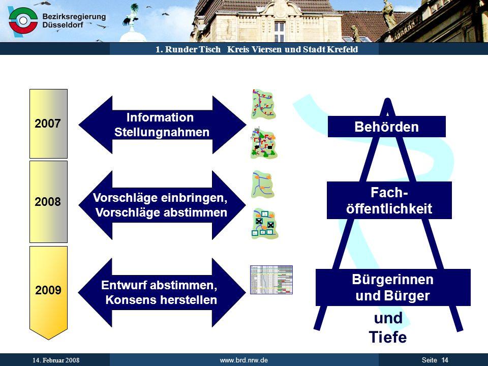 www.brd.nrw.de 14Seite 14. Februar 2008 1. Runder Tisch Kreis Viersen und Stadt Krefeld 2007 2008 2009 zunehmende Breite und Tiefe Information Stellun