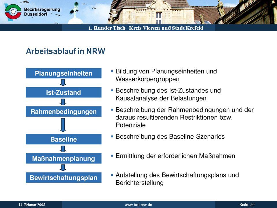 www.brd.nrw.de 20Seite 14. Februar 2008 1. Runder Tisch Kreis Viersen und Stadt Krefeld Arbeitsablauf in NRW