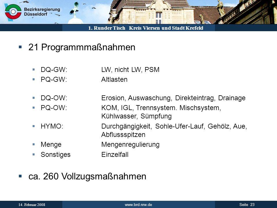 www.brd.nrw.de 23Seite 14. Februar 2008 1. Runder Tisch Kreis Viersen und Stadt Krefeld 21 Programmmaßnahmen DQ-GW:LW, nicht LW, PSM PQ-GW:Altlasten D