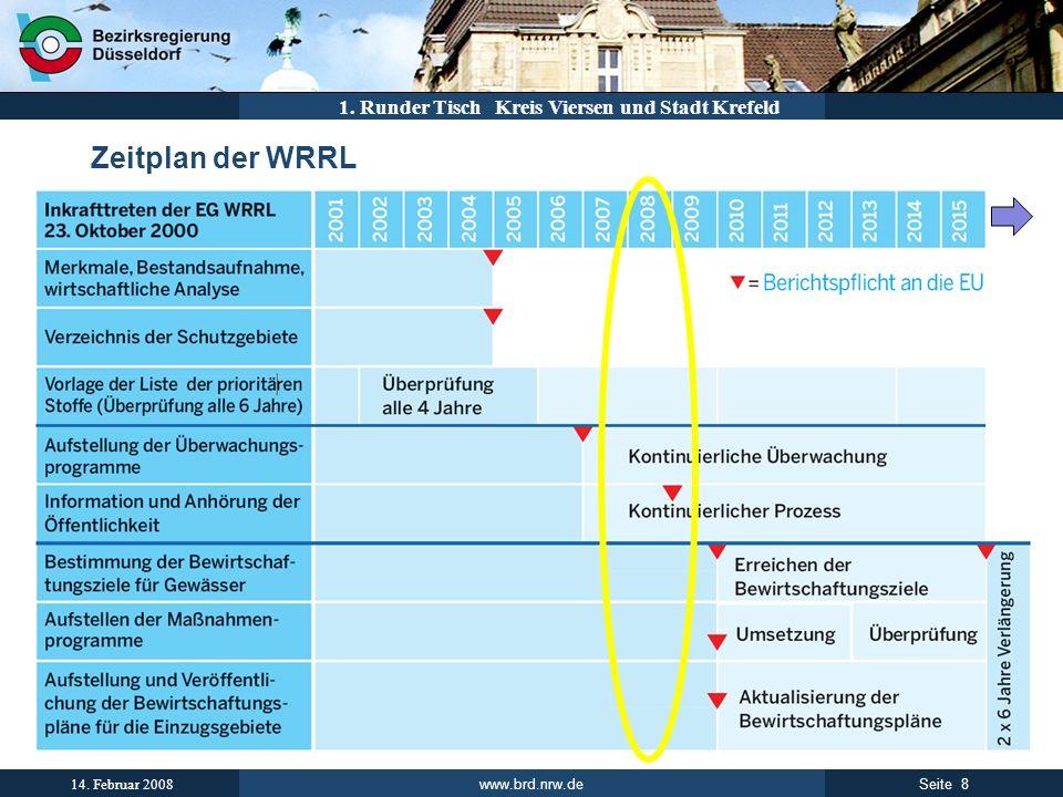 www.brd.nrw.de 8Seite 14. Februar 2008 1. Runder Tisch Kreis Viersen und Stadt Krefeld Zeitplan der WRRL