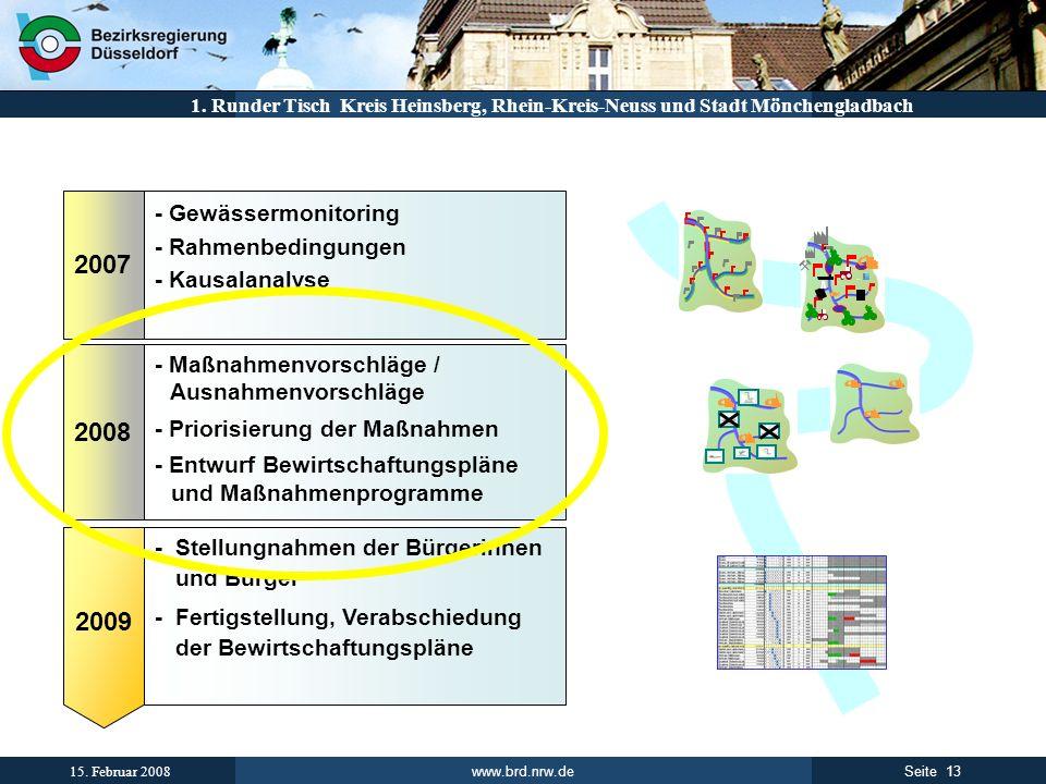 www.brd.nrw.de 13Seite 15. Februar 2008 1. Runder Tisch Kreis Heinsberg, Rhein-Kreis-Neuss und Stadt Mönchengladbach 2007 - Gewässermonitoring - Rahme