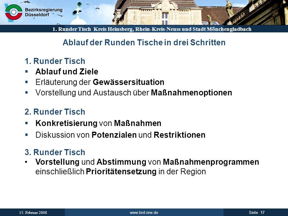 www.brd.nrw.de 17Seite 15. Februar 2008 1. Runder Tisch Kreis Heinsberg, Rhein-Kreis-Neuss und Stadt Mönchengladbach Ablauf der Runden Tische in drei