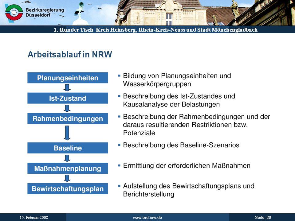 www.brd.nrw.de 20Seite 15. Februar 2008 1. Runder Tisch Kreis Heinsberg, Rhein-Kreis-Neuss und Stadt Mönchengladbach Arbeitsablauf in NRW