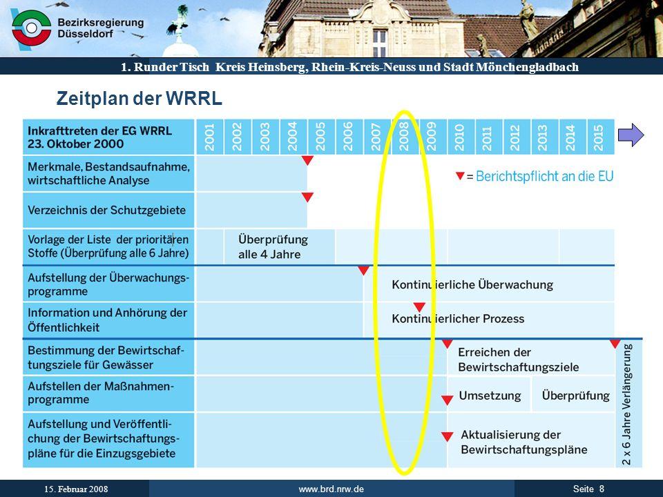 www.brd.nrw.de 8Seite 15. Februar 2008 1. Runder Tisch Kreis Heinsberg, Rhein-Kreis-Neuss und Stadt Mönchengladbach Zeitplan der WRRL