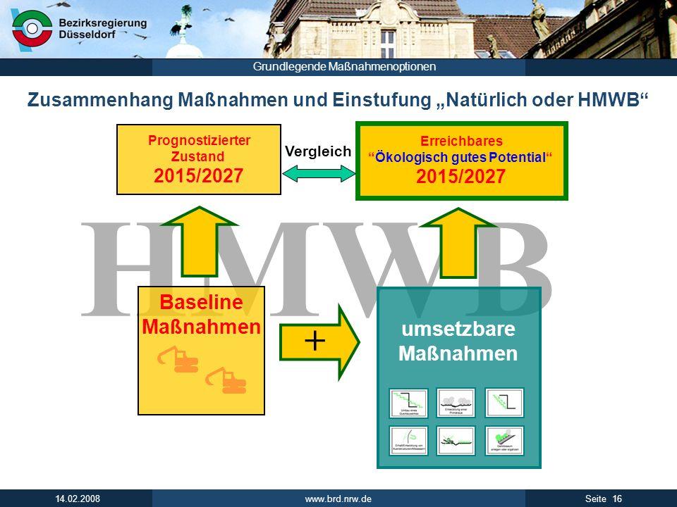 www.brd.nrw.de 16Seite 14.02.2008 Grundlegende Maßnahmenoptionen HMWB Zusammenhang Maßnahmen und Einstufung Natürlich oder HMWB umsetzbare Maßnahmen B