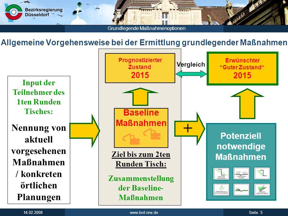 www.brd.nrw.de 5Seite 14.02.2008 Grundlegende Maßnahmenoptionen Allgemeine Vorgehensweise bei der Ermittlung grundlegender Maßnahmen Potenziell notwen