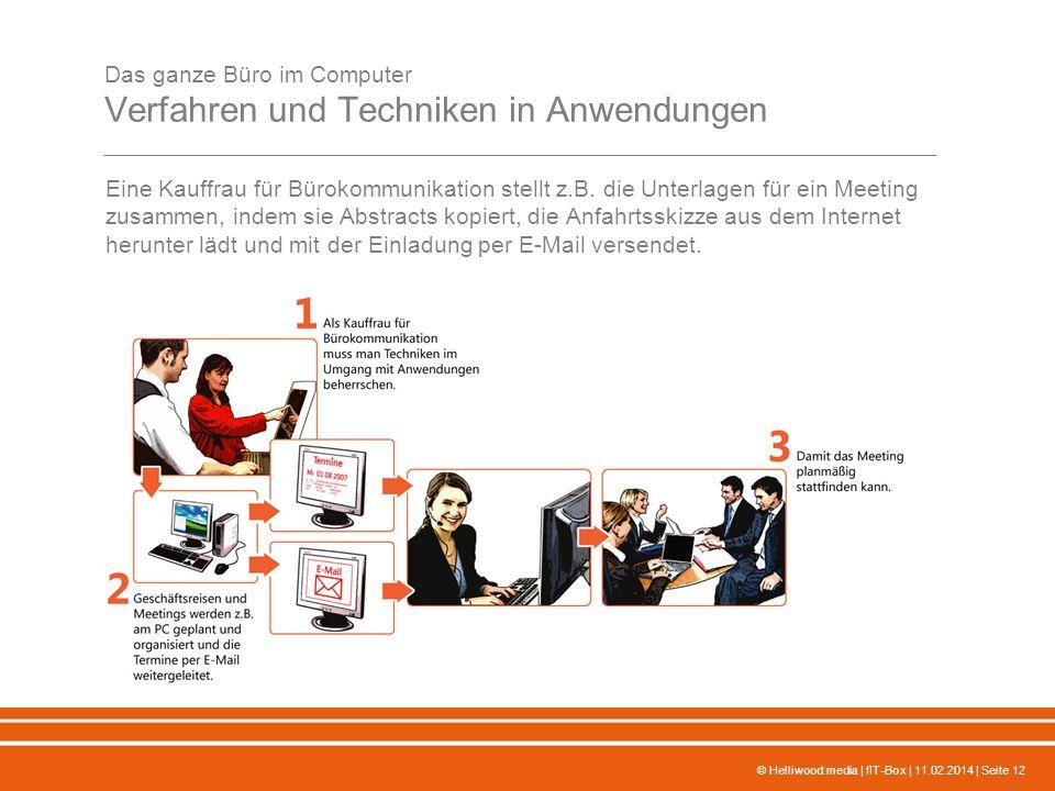 © Helliwood:media | fIT-Box | 11.02.2014 | Seite 12 Das ganze Büro im Computer Verfahren und Techniken in Anwendungen Eine Kauffrau für Bürokommunikat