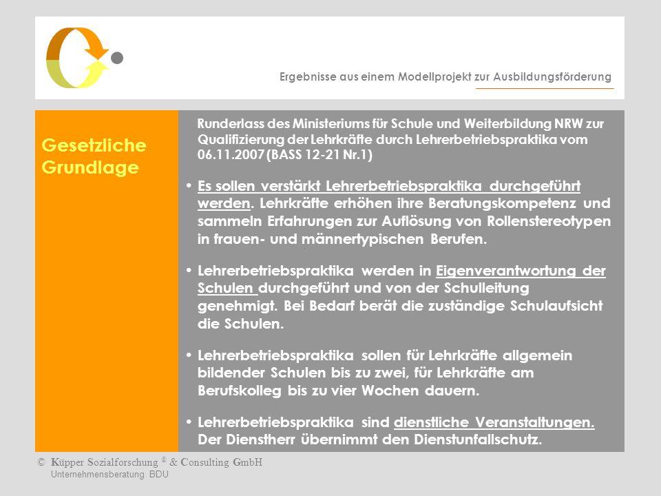 Ergebnisse aus einem Modellprojekt zur Ausbildungsförderung ©Küpper Sozialforschung ® & Consulting GmbH Unternehmensberatung BDU Welche Zielsetzungen hat ein Lehrer- betriebs- praktikum.