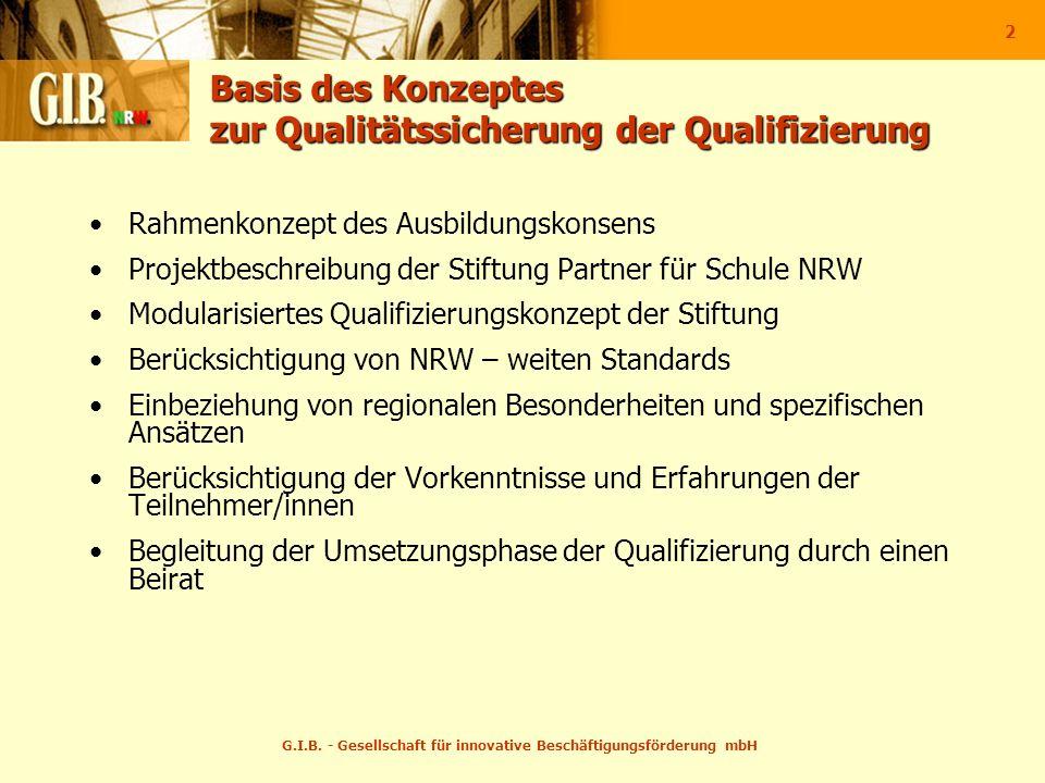 G.I.B. - Gesellschaft für innovative Beschäftigungsförderung mbH 2 Basis des Konzeptes zur Qualitätssicherung der Qualifizierung Rahmenkonzept des Aus