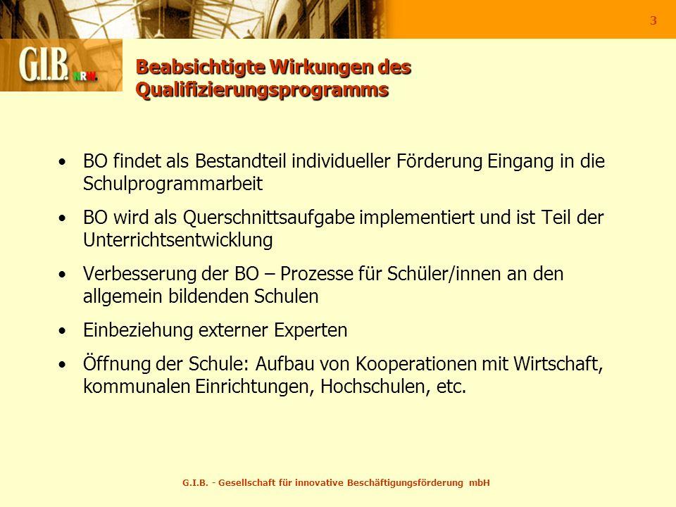 G.I.B. - Gesellschaft für innovative Beschäftigungsförderung mbH 3 Beabsichtigte Wirkungen des Qualifizierungsprogramms BO findet als Bestandteil indi