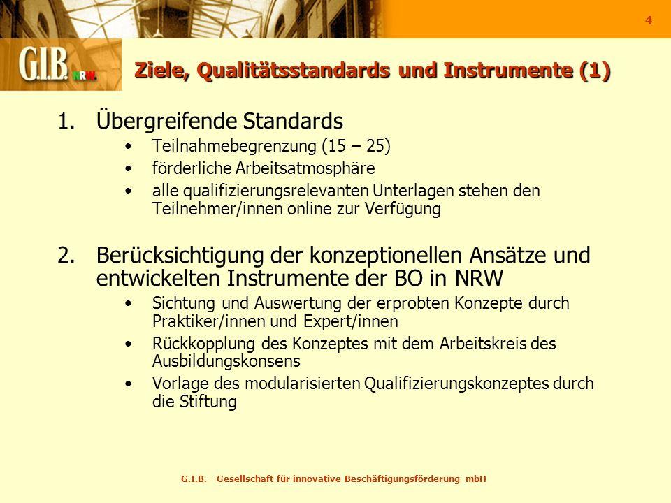 G.I.B. - Gesellschaft für innovative Beschäftigungsförderung mbH 4 Ziele, Qualitätsstandards und Instrumente (1) 1.Übergreifende Standards Teilnahmebe