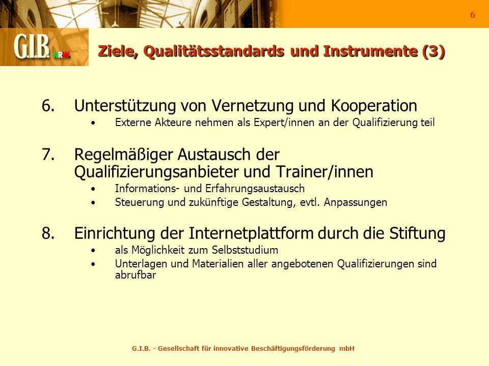 G.I.B. - Gesellschaft für innovative Beschäftigungsförderung mbH 6 Ziele, Qualitätsstandards und Instrumente (3) 6.Unterstützung von Vernetzung und Ko