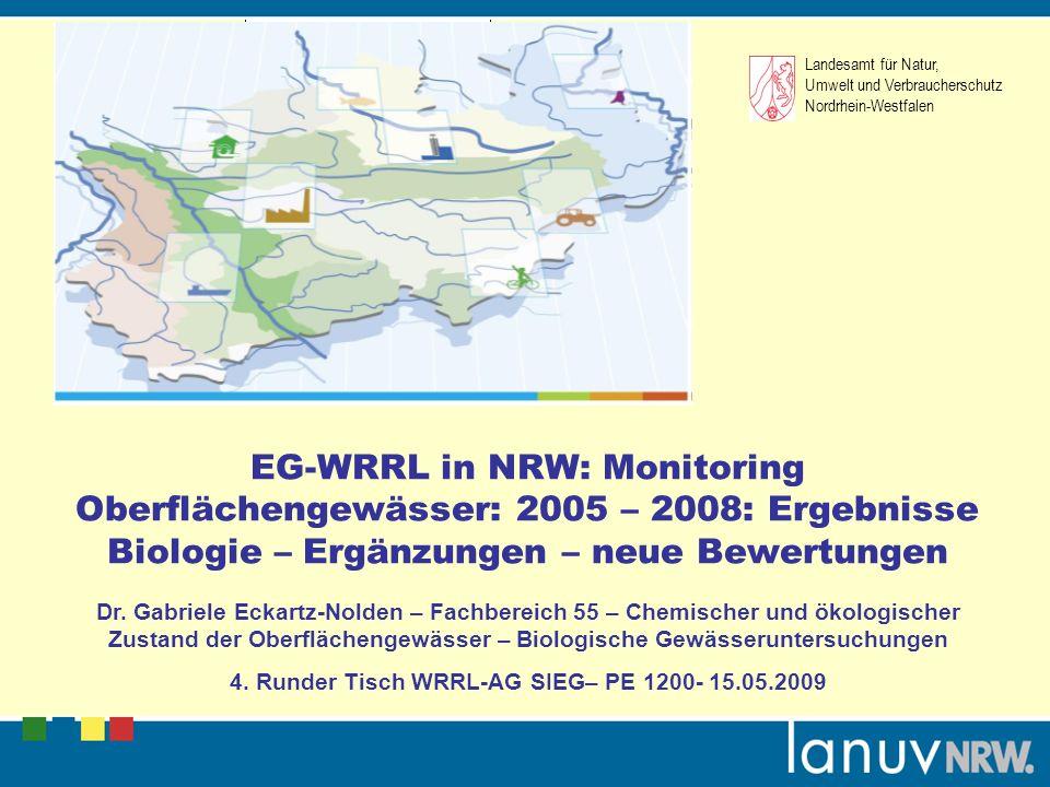 Platzhalter Grafik (Bild/Foto) Landesamt für Natur, Umwelt und Verbraucherschutz Nordrhein-Westfalen EG-WRRL in NRW: Monitoring Oberflächengewässer: 2005 – 2008: Ergebnisse Biologie – Ergänzungen – neue Bewertungen Dr.