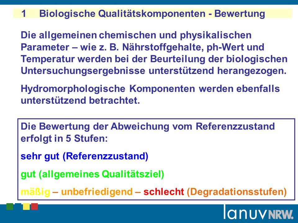 1 Biologische Qualitätskomponenten - Bewertung Die allgemeinen chemischen und physikalischen Parameter – wie z. B. Nährstoffgehalte, ph-Wert und Tempe