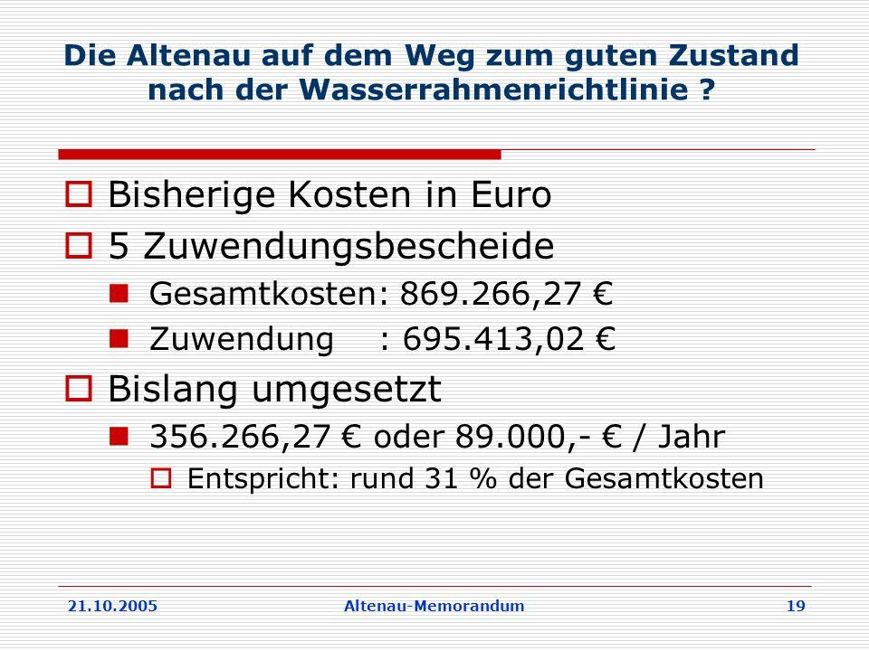 21.10.2005Altenau-Memorandum 19 Die Altenau auf dem Weg zum guten Zustand nach der Wasserrahmenrichtlinie .