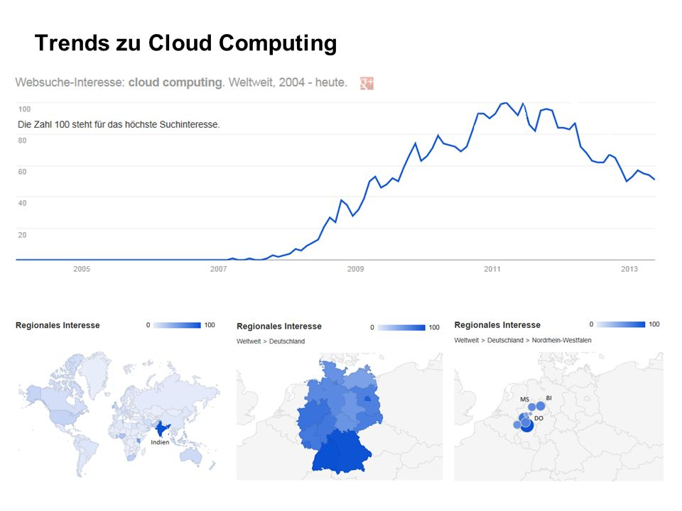 © Fraunhofer ISST Dr. Ulrich Springer Trends zu Cloud Computing