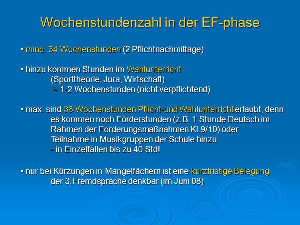 Wochenstundenzahl in der EF-phase mind. 34 Wochenstunden (2 Pflichtnachmittage) mind. 34 Wochenstunden (2 Pflichtnachmittage) hinzu kommen Stunden im
