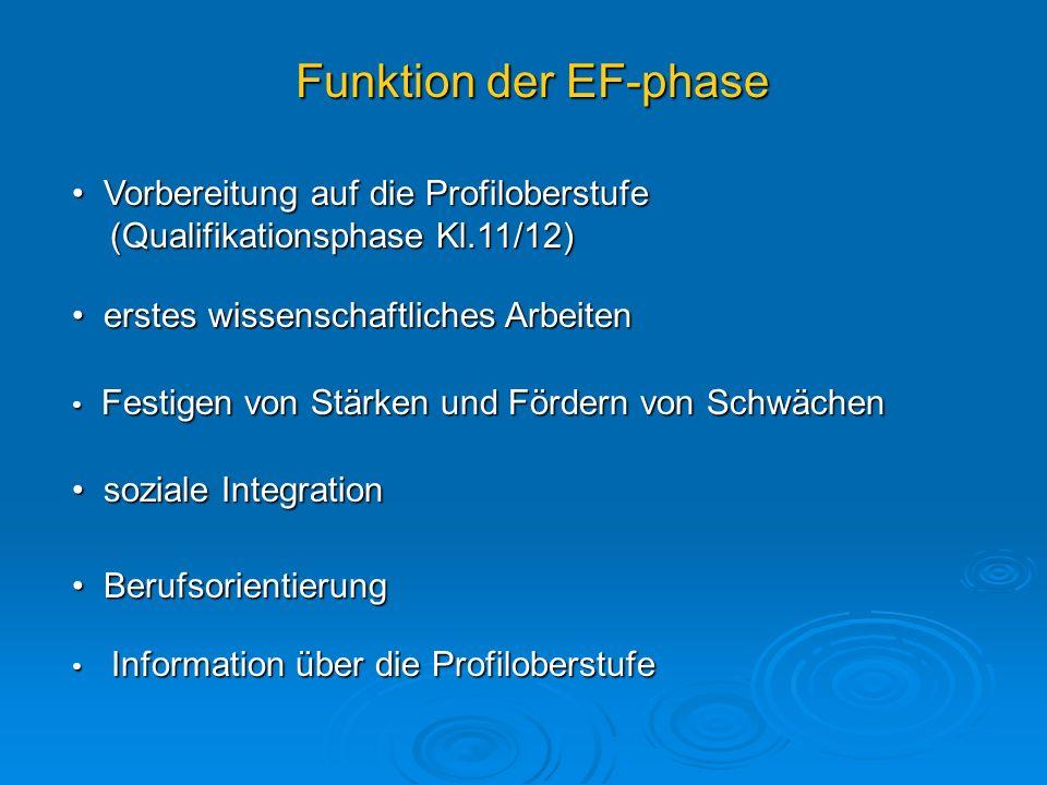 Funktion der EF-phase Information über die Profiloberstufe Information über die Profiloberstufe Vorbereitung auf die Profiloberstufe (Qualifikationsph