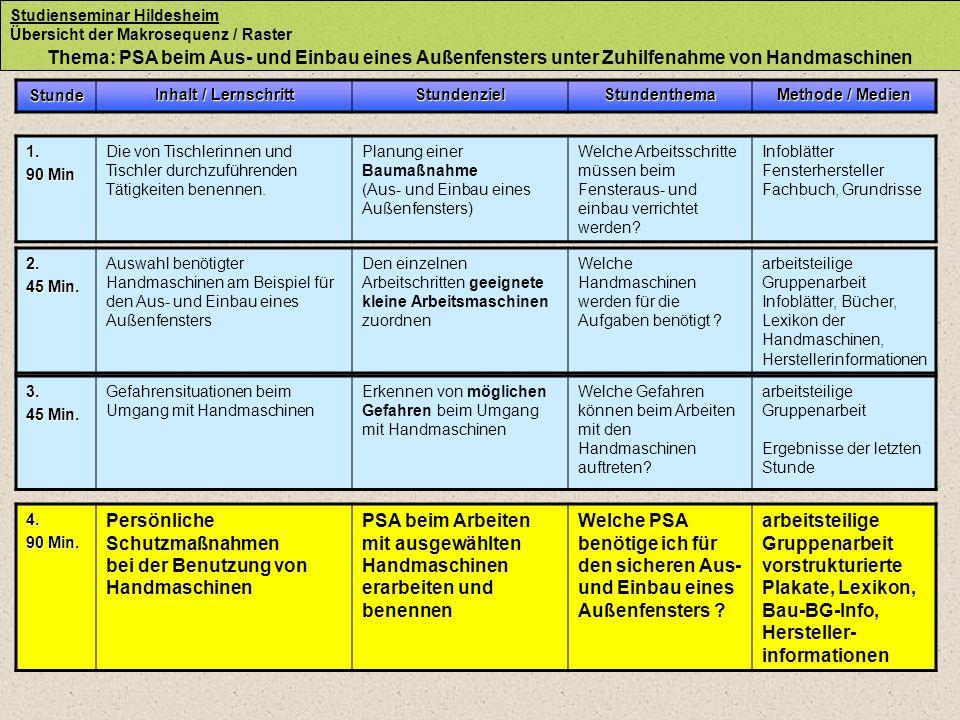 Studienseminar Hildesheim Übersicht der Makrosequenz / Raster Thema: PSA beim Aus- und Einbau eines Außenfensters unter Zuhilfenahme von Handmaschinen Stunde Inhalt / Lernschritt StundenzielStundenthema Methode / Medien 1.
