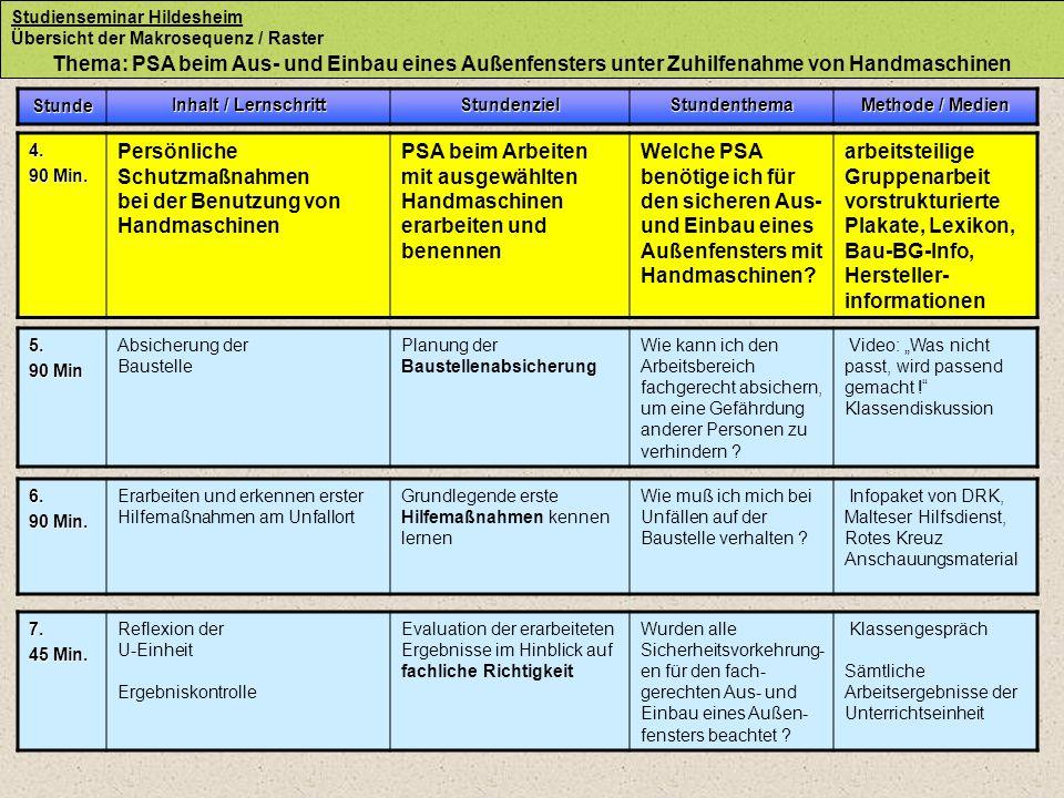 Studienseminar Hildesheim Übersicht der Makrosequenz / Raster Thema: PSA beim Aus- und Einbau eines Außenfensters unter Zuhilfenahme von Handmaschinen Stunde Inhalt / Lernschritt StundenzielStundenthema Methode / Medien 4.