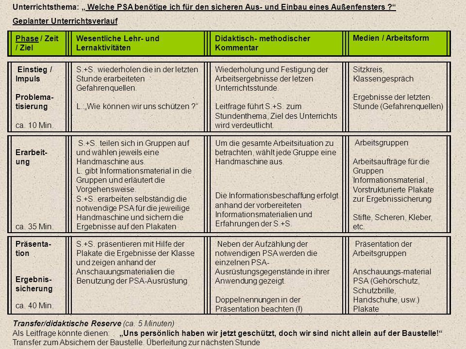 Phase / Zeit / Ziel Wesentliche Lehr- und Lernaktivitäten Didaktisch- methodischer Kommentar Medien / Arbeitsform Unterrichtsthema: Welche PSA benötig