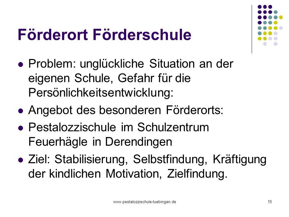 www.pestalozzischule-tuebingen.de15 Förderort Förderschule Problem: unglückliche Situation an der eigenen Schule, Gefahr für die Persönlichkeitsentwic