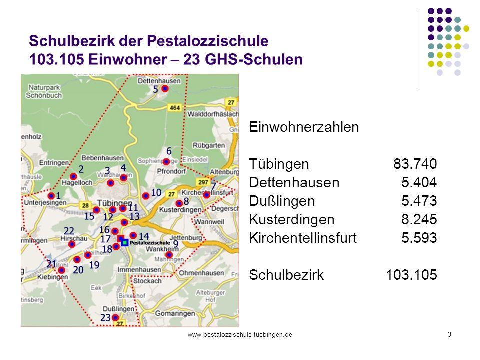 www.pestalozzischule-tuebingen.de3 Schulbezirk der Pestalozzischule 103.105 Einwohner – 23 GHS-Schulen Einwohnerzahlen Tübingen 83.740 Dettenhausen5.4