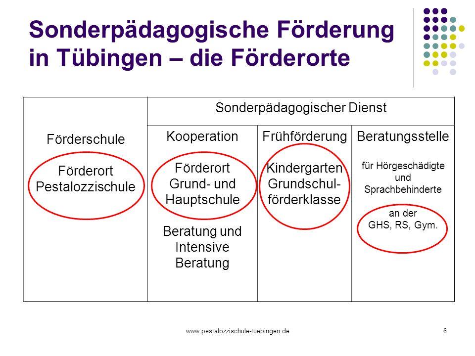 www.pestalozzischule-tuebingen.de6 Sonderpädagogische Förderung in Tübingen – die Förderorte Förderschule Förderort Pestalozzischule Sonderpädagogisch