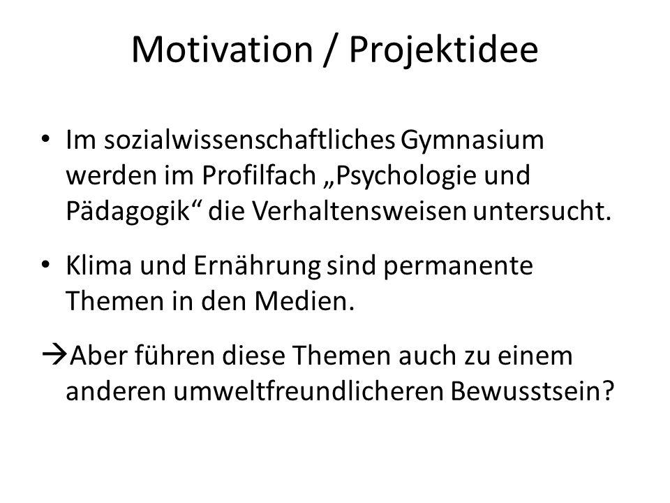 Motivation / Projektidee Im sozialwissenschaftliches Gymnasium werden im Profilfach Psychologie und Pädagogik die Verhaltensweisen untersucht. Klima u