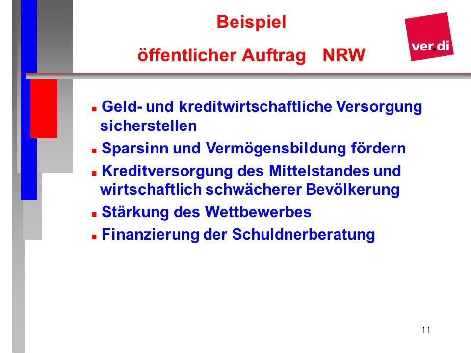 11 Beispiel öffentlicher Auftrag NRW n Geld- und kreditwirtschaftliche Versorgung sicherstellen n Sparsinn und Vermögensbildung fördern n Kreditversor