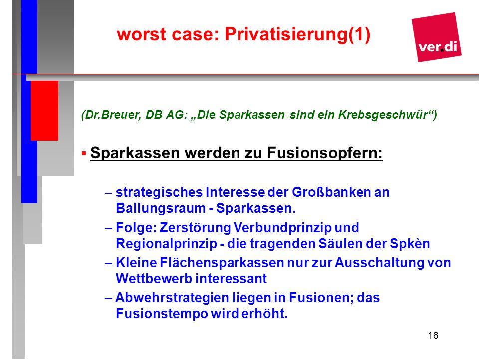 16 worst case: Privatisierung(1) (Dr.Breuer, DB AG: Die Sparkassen sind ein Krebsgeschwür) Sparkassen werden zu Fusionsopfern: – strategisches Interes