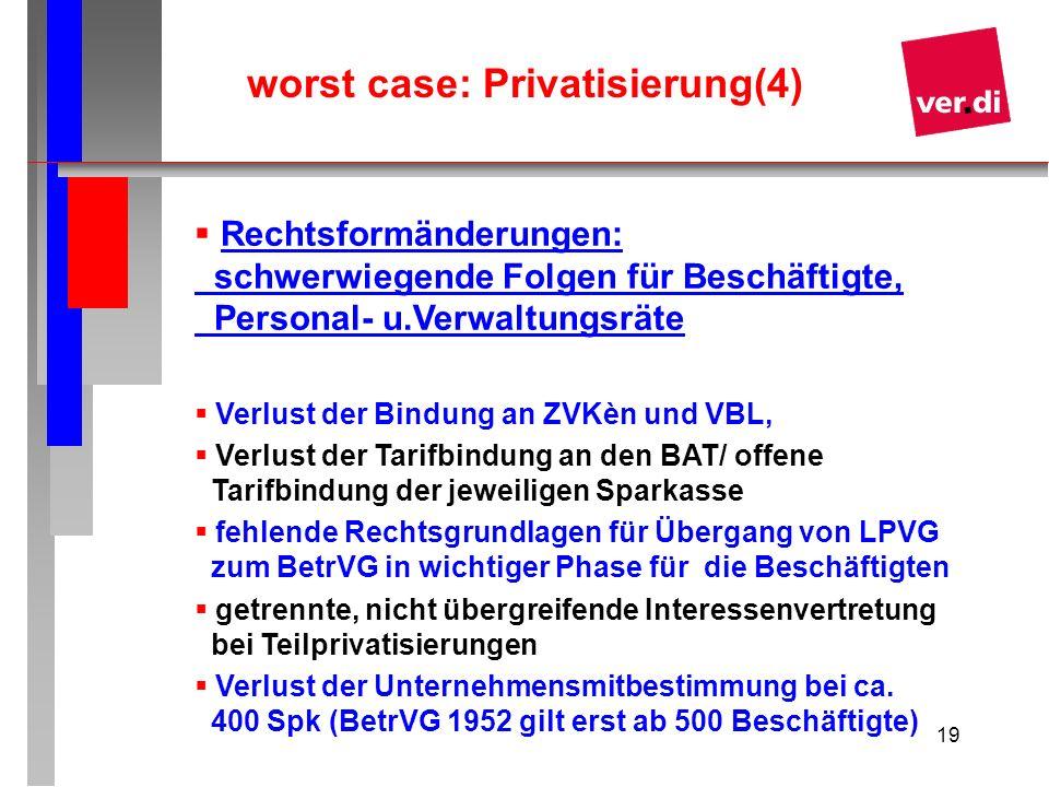 19 worst case: Privatisierung(4) Rechtsformänderungen: schwerwiegende Folgen für Beschäftigte, Personal- u.Verwaltungsräte Verlust der Bindung an ZVKè