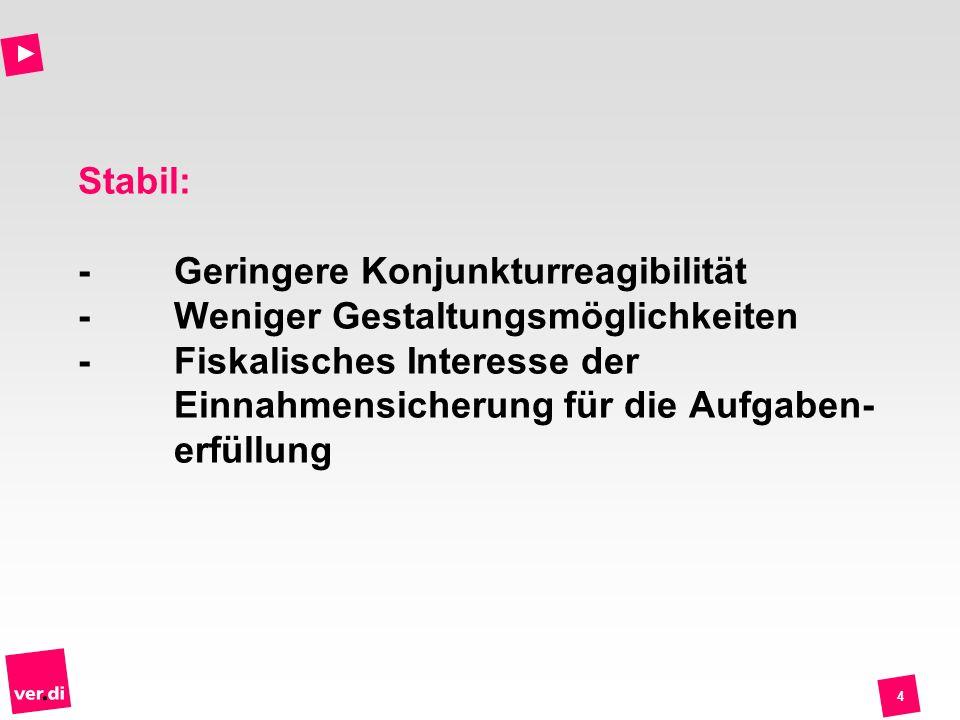 4 Stabil: -Geringere Konjunkturreagibilität -Weniger Gestaltungsmöglichkeiten -Fiskalisches Interesse der Einnahmensicherung für die Aufgaben- erfüllung