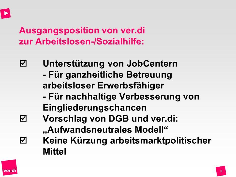 8 Ausgangsposition von ver.di zur Arbeitslosen-/Sozialhilfe: Unterstützung von JobCentern - Für ganzheitliche Betreuung arbeitsloser Erwerbsfähiger - Für nachhaltige Verbesserung von Eingliederungschancen Vorschlag von DGB und ver.di: Aufwandsneutrales Modell Keine Kürzung arbeitsmarktpolitischer Mittel