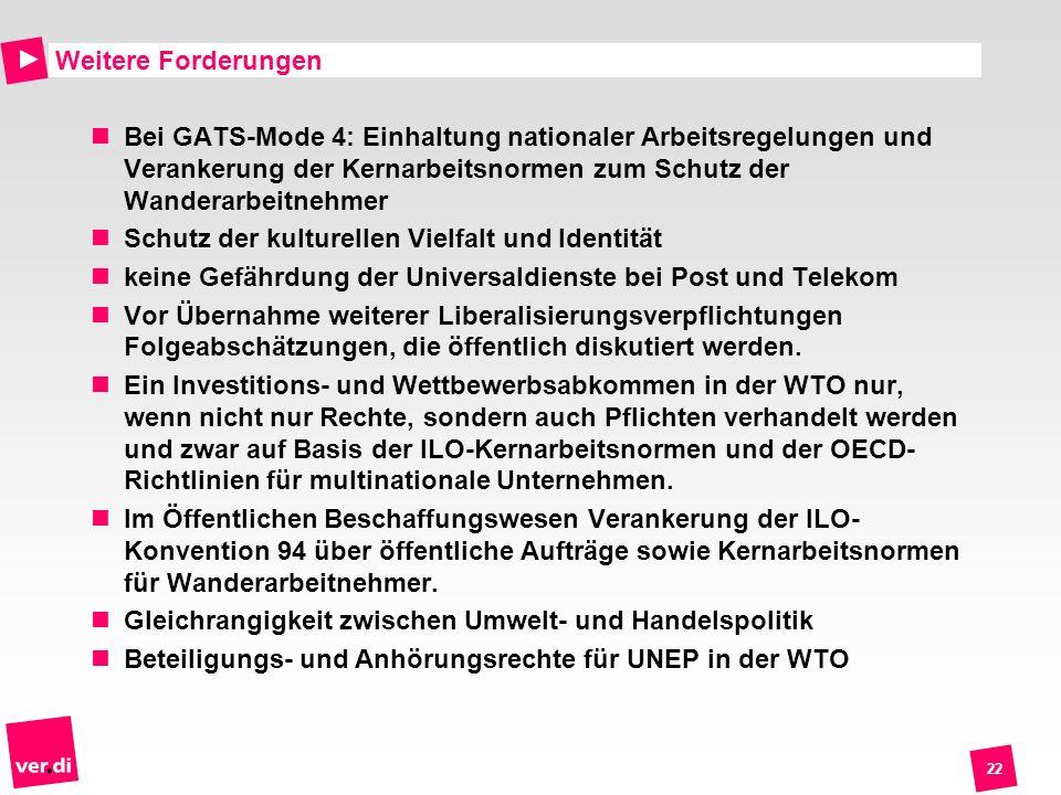 22 Weitere Forderungen Bei GATS-Mode 4: Einhaltung nationaler Arbeitsregelungen und Verankerung der Kernarbeitsnormen zum Schutz der Wanderarbeitnehme
