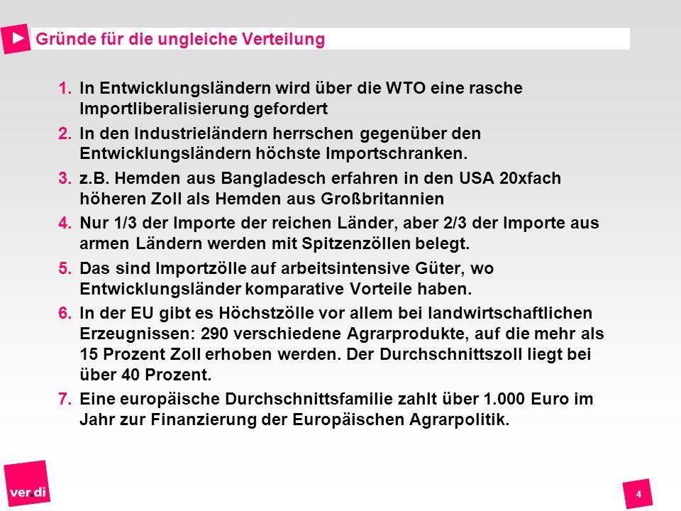 4 Gründe für die ungleiche Verteilung 1.In Entwicklungsländern wird über die WTO eine rasche Importliberalisierung gefordert 2.In den Industrieländern