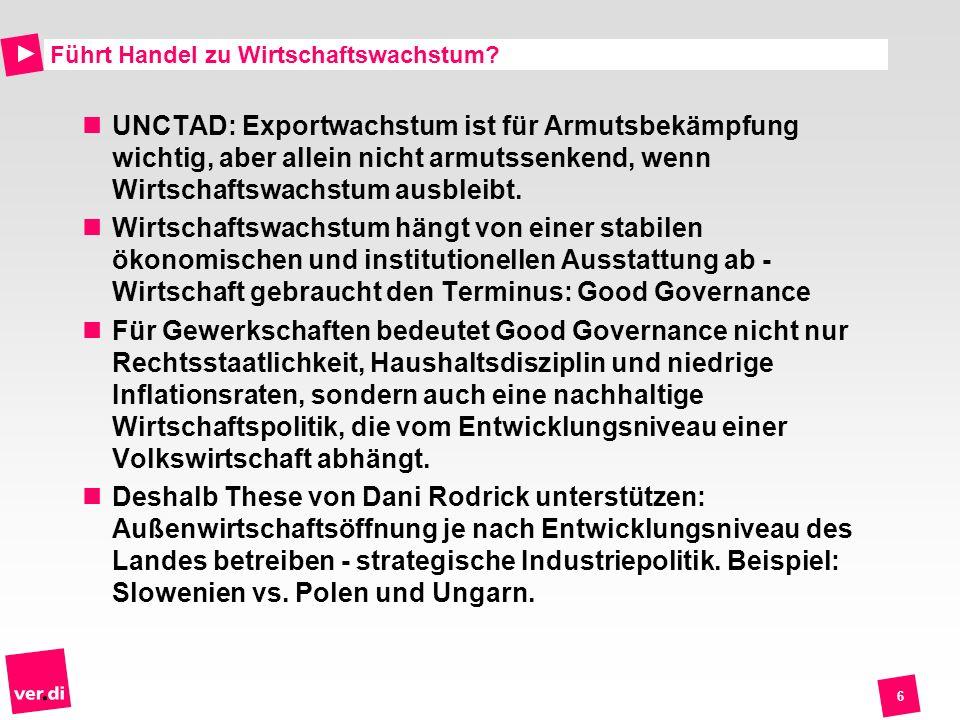 17 Kernpunkte zur Wiederbelebung der WTO Vertrauensoffensive an die Entwicklungsländer, d.h.