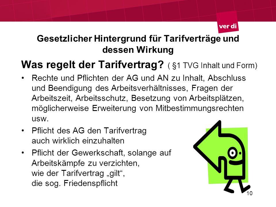 10 Gesetzlicher Hintergrund für Tarifverträge und dessen Wirkung Was regelt der Tarifvertrag? ( §1 TVG Inhalt und Form) Rechte und Pflichten der AG un
