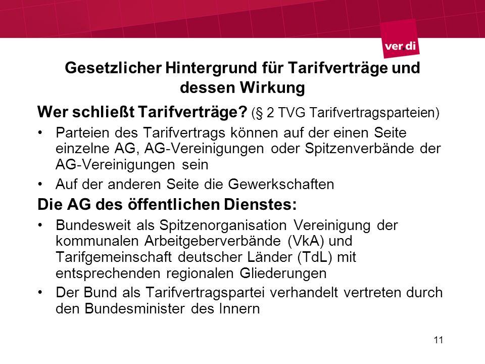 11 Gesetzlicher Hintergrund für Tarifverträge und dessen Wirkung Wer schließt Tarifverträge? (§ 2 TVG Tarifvertragsparteien) Parteien des Tarifvertrag
