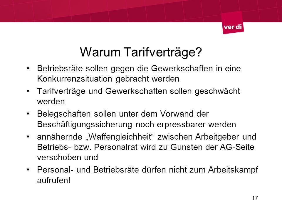 17 Warum Tarifverträge? Betriebsräte sollen gegen die Gewerkschaften in eine Konkurrenzsituation gebracht werden Tarifverträge und Gewerkschaften soll