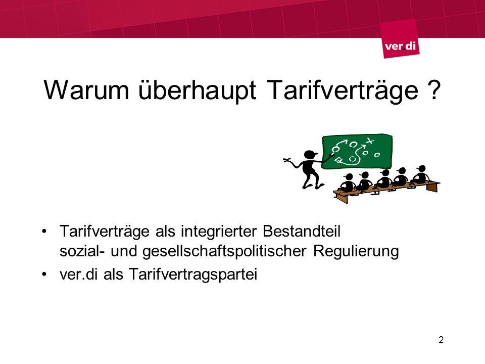 2 Warum überhaupt Tarifverträge ? Tarifverträge als integrierter Bestandteil sozial- und gesellschaftspolitischer Regulierung ver.di als Tarifvertrags