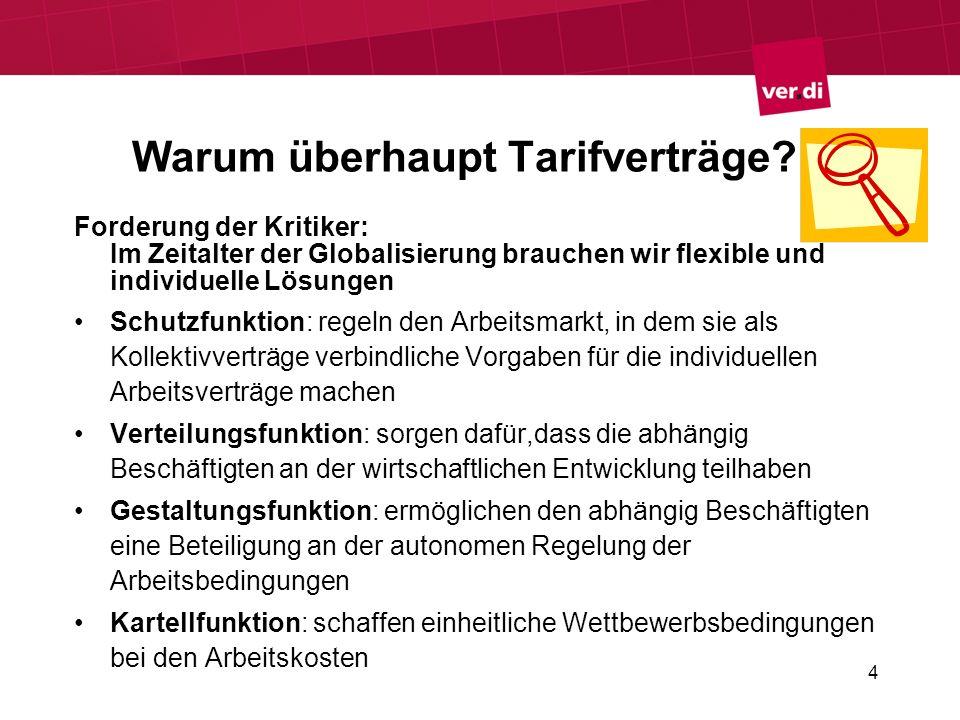 5 Tarifverträge/Tarifpolitik als integrierter Bestandteil sozial- und gesellschaftspolitischer Regulierung Die beiden zentralen sozialpolitischen Regulierungsinstrumente - Gesetze und Tarifverträge - sind in ihrem Anwendungs- bzw.