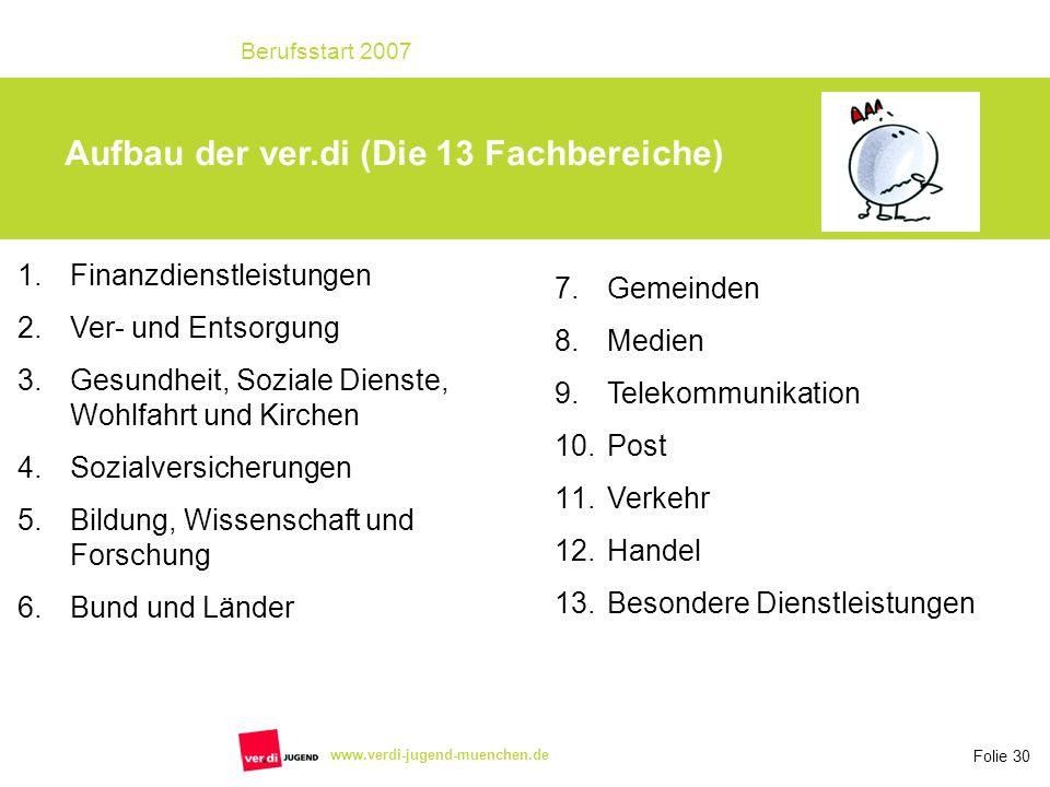 Folie 30 Berufsstart 2007 www.verdi-jugend-muenchen.de Aufbau der ver.di (Die 13 Fachbereiche) 1.Finanzdienstleistungen 2.Ver- und Entsorgung 3.Gesund