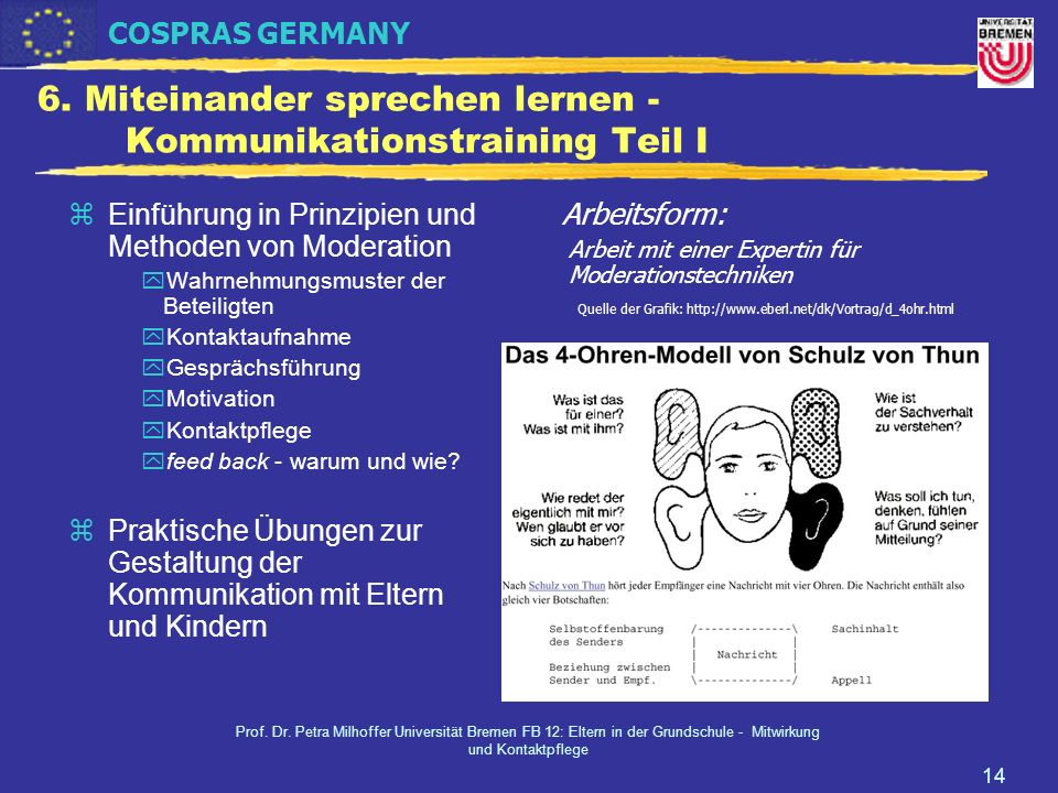 COSPRAS GERMANY Prof. Dr. Petra Milhoffer Universität Bremen FB 12: Eltern in der Grundschule - Mitwirkung und Kontaktpflege 14 6. Miteinander spreche